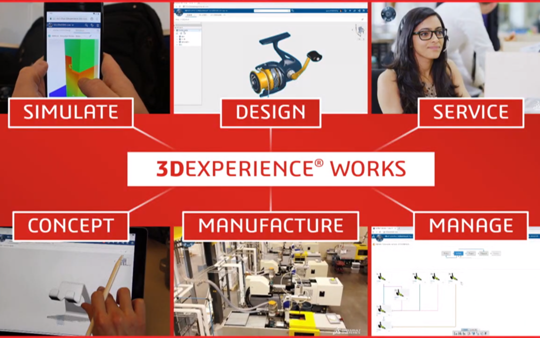 3DEXPERIENCE® funciona: ¿Qué te aporta?